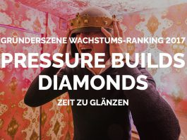 Gründerszene Wachstums-Ranking