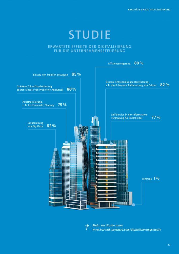 80 Prozent der befragten Unternehmen setzen bereits auf Predictive Analytics - die Voraussagen in der Industrie.