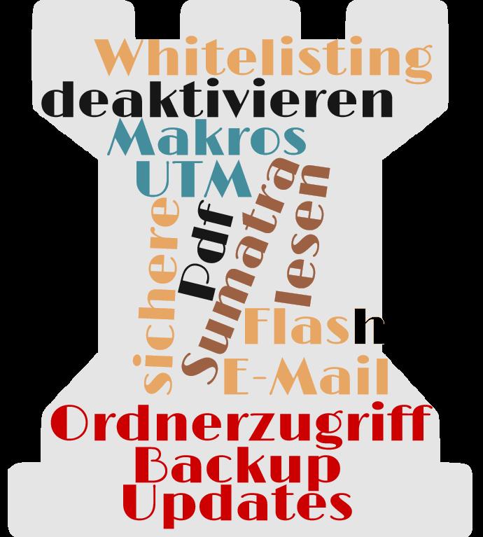 Digitale Selbstverteidigung - Windows Sicherheit Maßnahmen